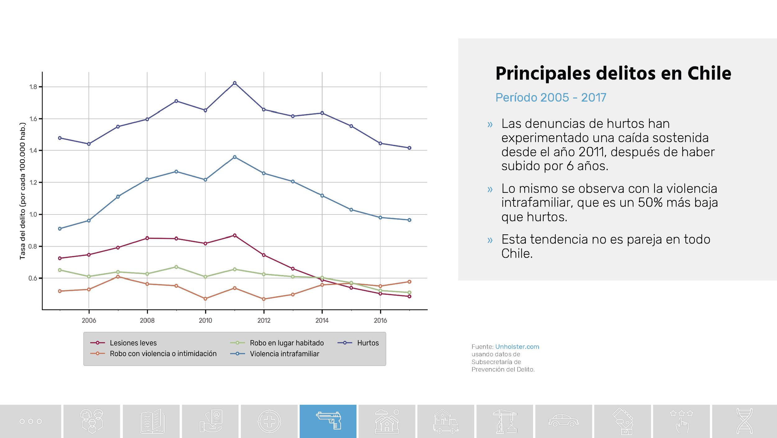 Chile_Datos de una transformacion social_Unholster_Página_47.jpg