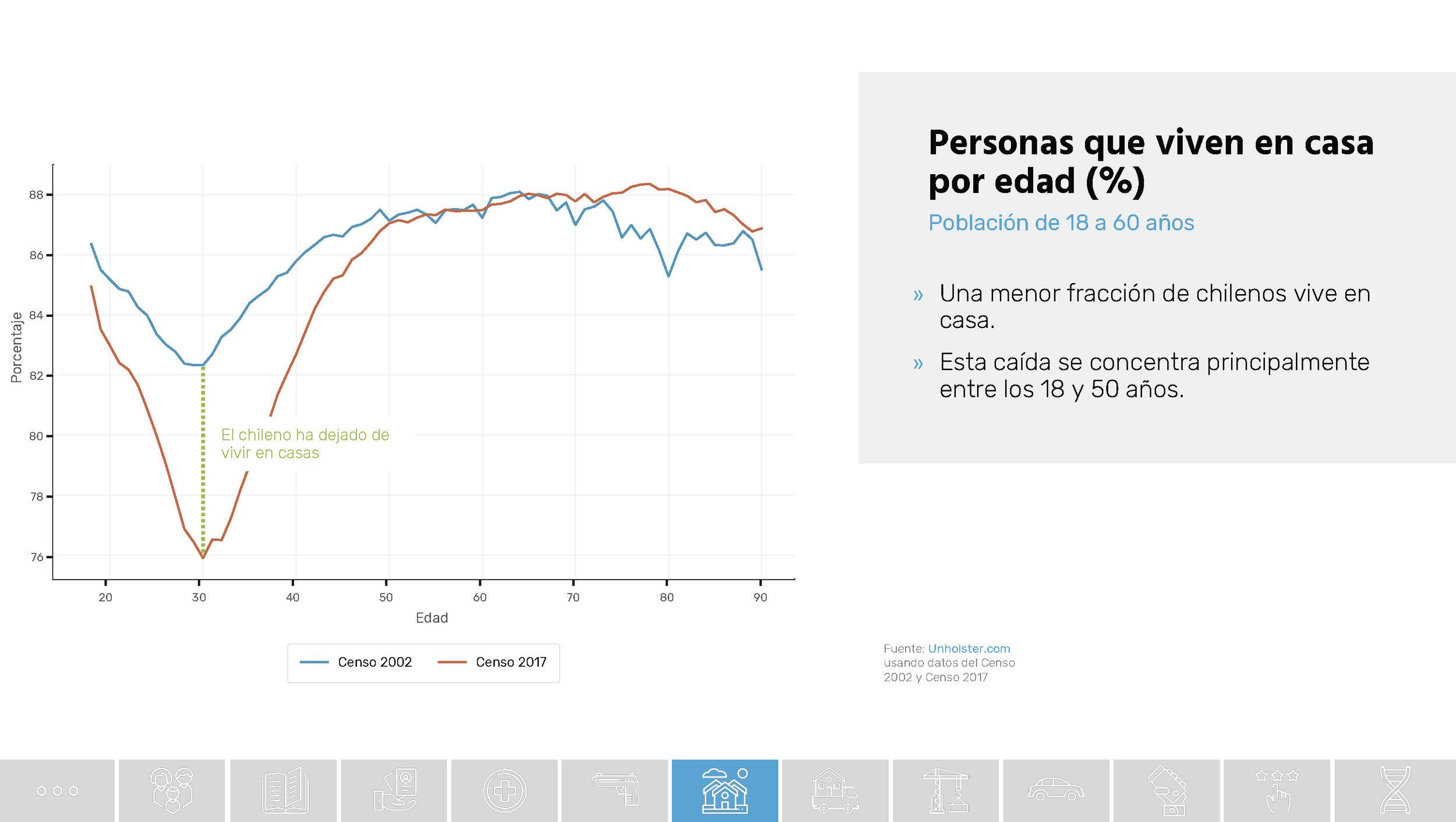 Chile_Datos de una transformacion social_Unholster_Página_49.jpg