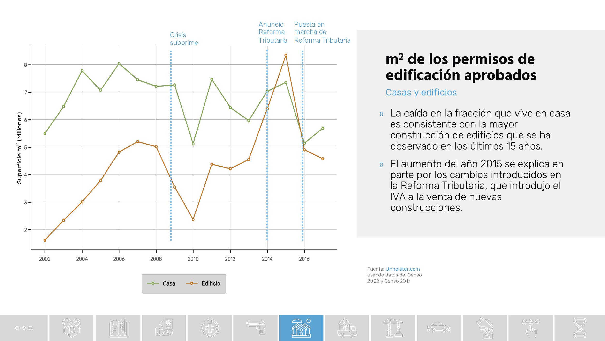 Chile_Datos de una transformacion social_Unholster_Página_51.jpg