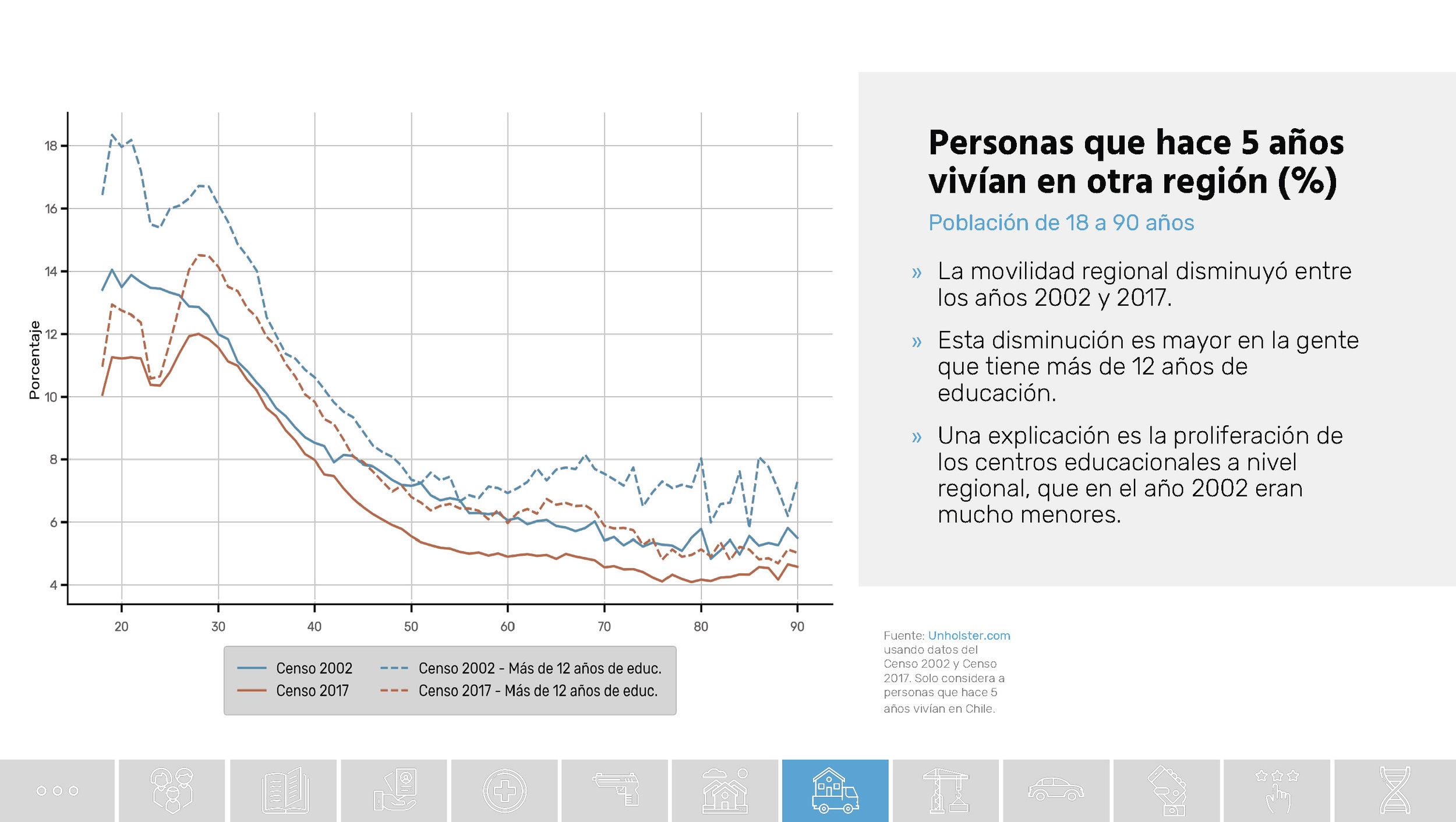 Chile_Datos de una transformacion social_Unholster_Página_53.jpg