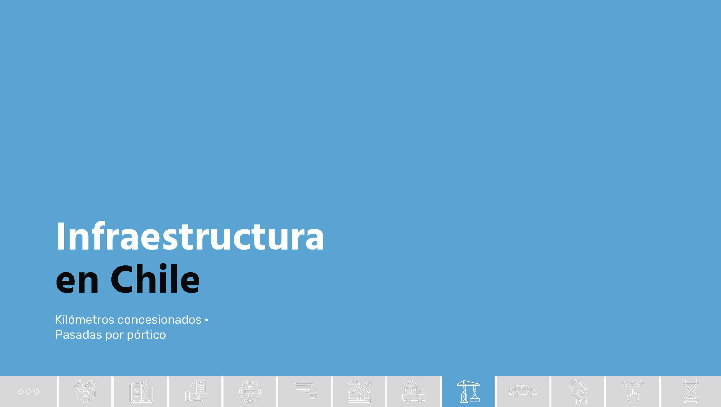 Chile_Datos de una transformacion social_Unholster_Página_55.jpg