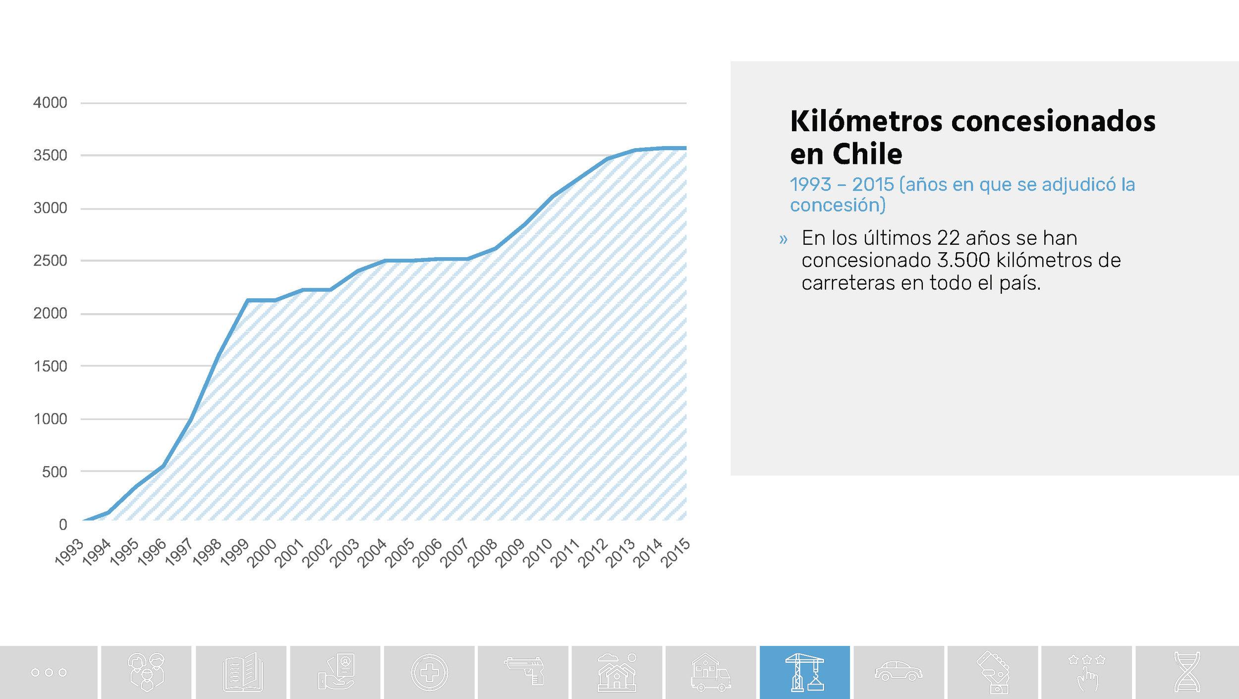 Chile_Datos de una transformacion social_Unholster_Página_56.jpg