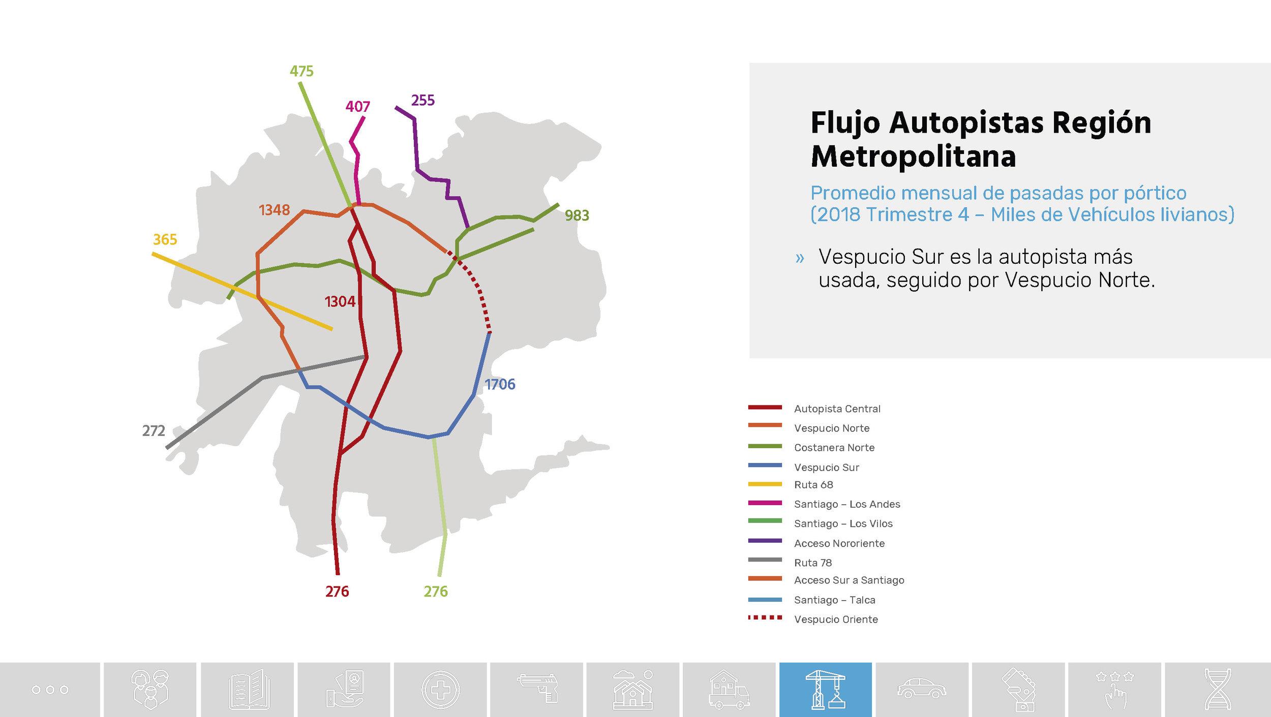 Chile_Datos de una transformacion social_Unholster_Página_57.jpg