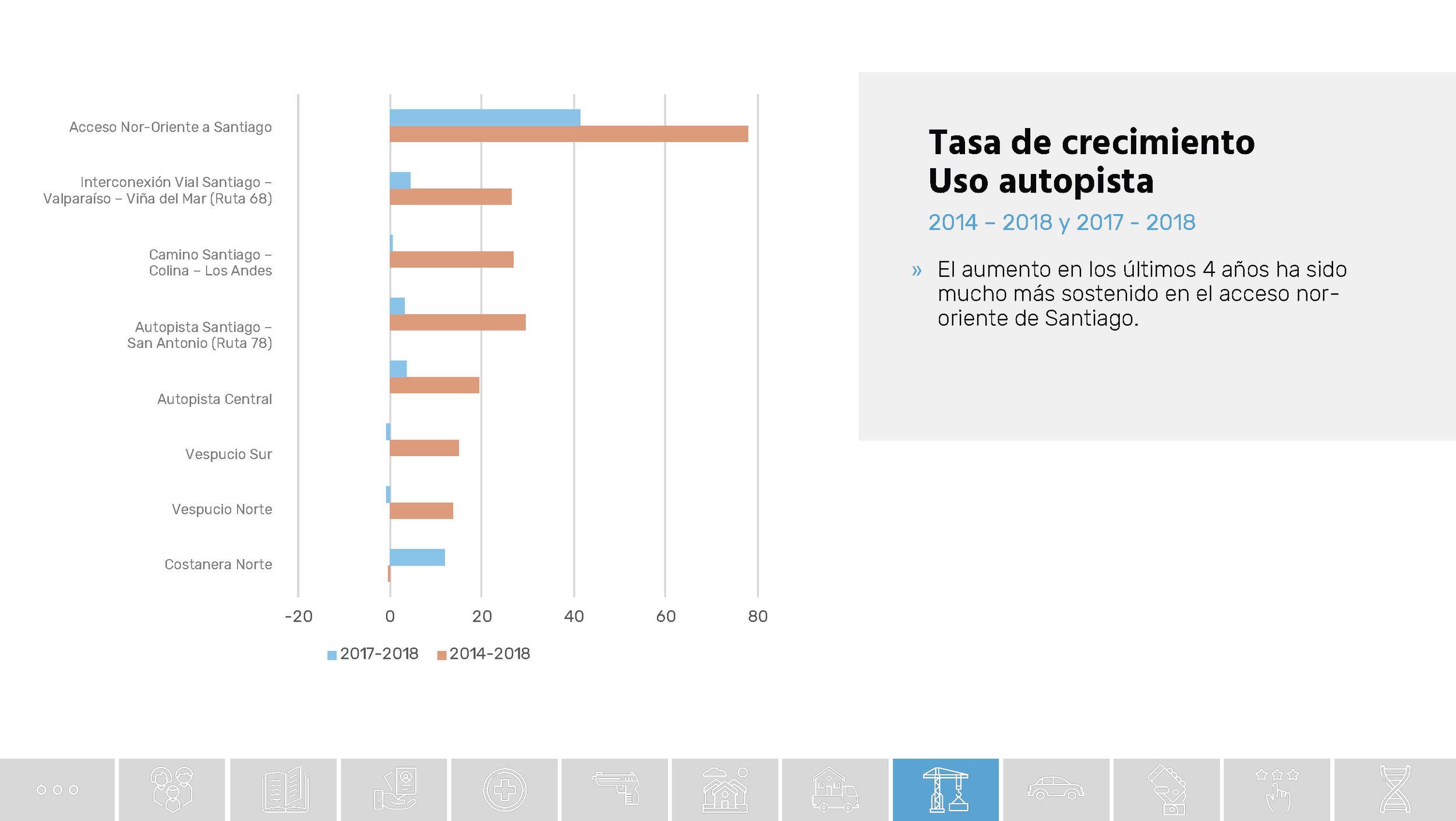 Chile_Datos de una transformacion social_Unholster_Página_58.jpg
