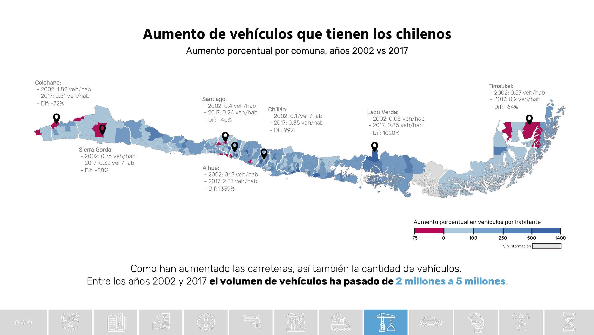 Chile_Datos de una transformacion social_Unholster_Página_59.jpg