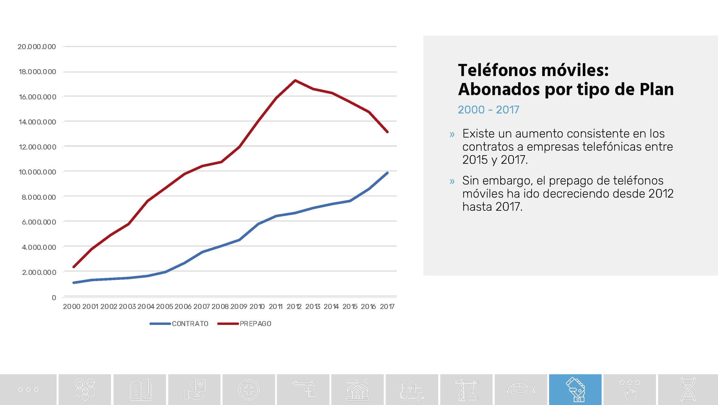 Chile_Datos de una transformacion social_Unholster_Página_71.jpg