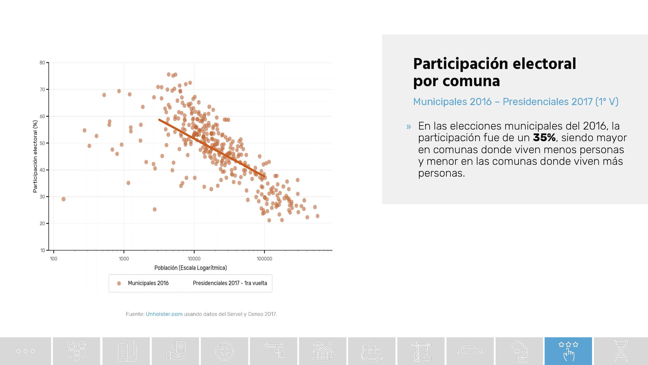 Chile_Datos de una transformacion social_Unholster_Página_77.jpg