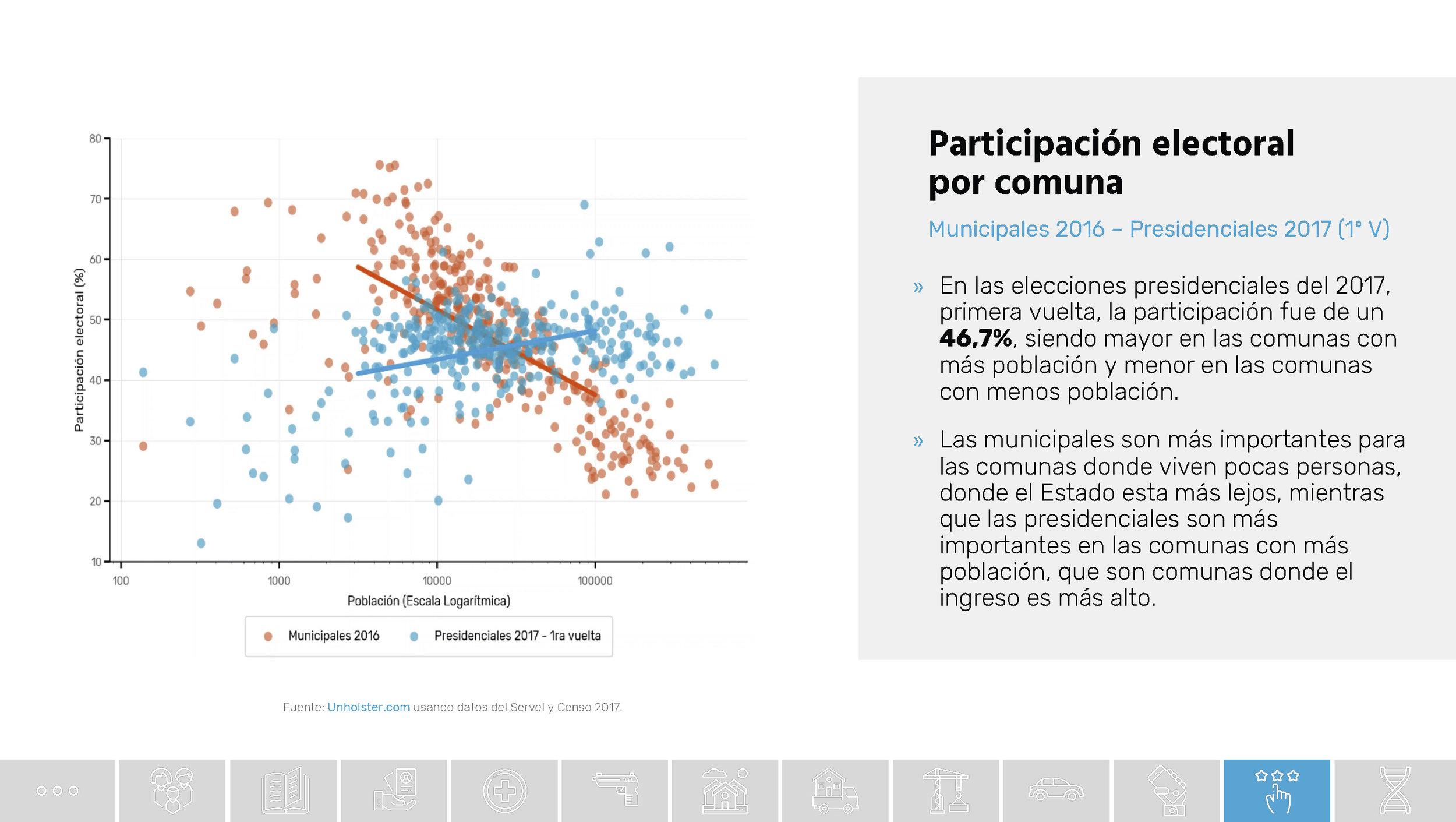Chile_Datos de una transformacion social_Unholster_Página_78.jpg