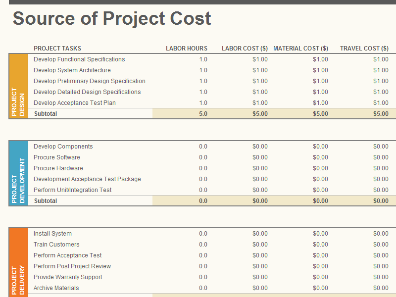 project budget.png
