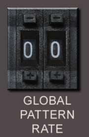 Global Pattern Rate 1B.jpg