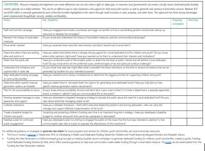 Copy of GENERATE Checklist