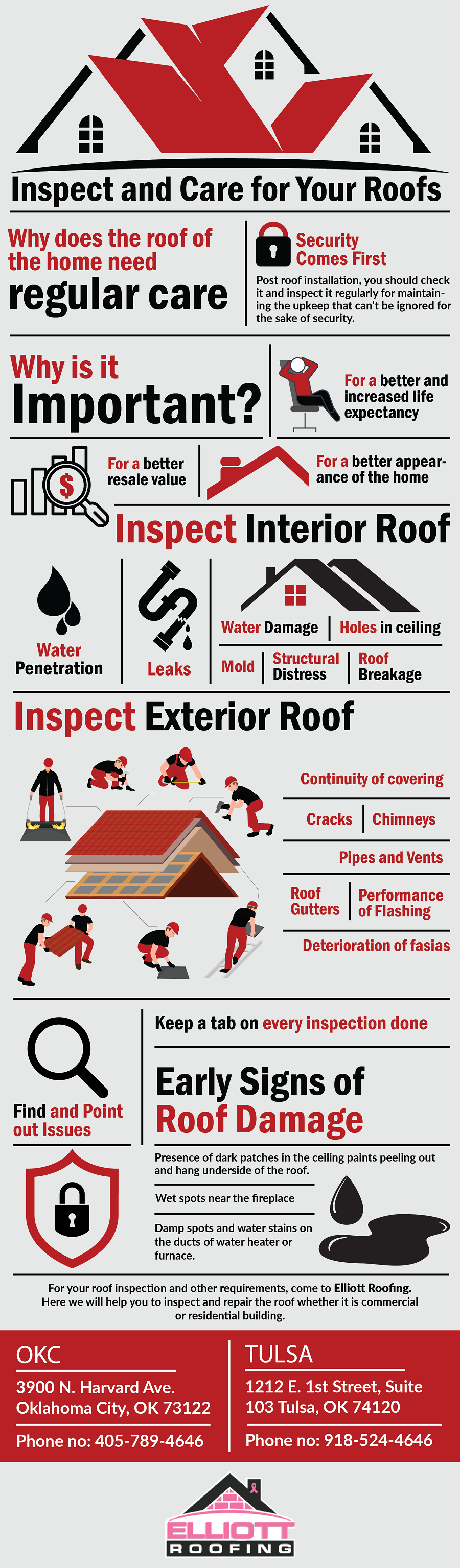 Inspect and care for roof.png