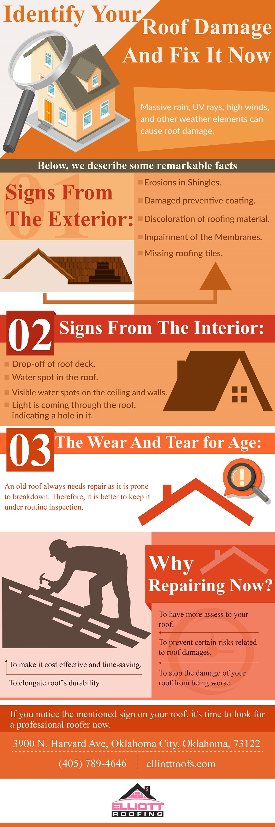 Identify Roof damage and fix it now