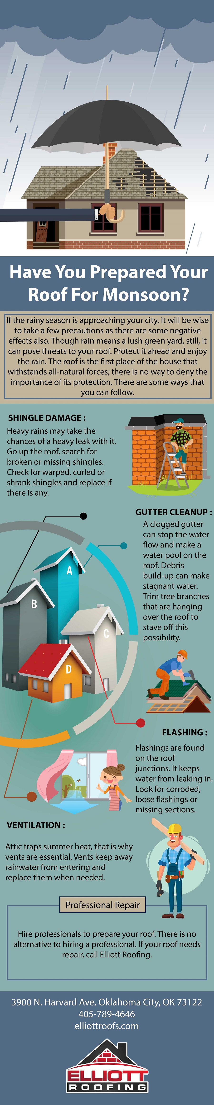 Have You Prepared Your Roof For Monsoon