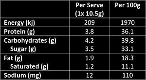 bioflex-chocolate-protein-drops-nutritional-panel