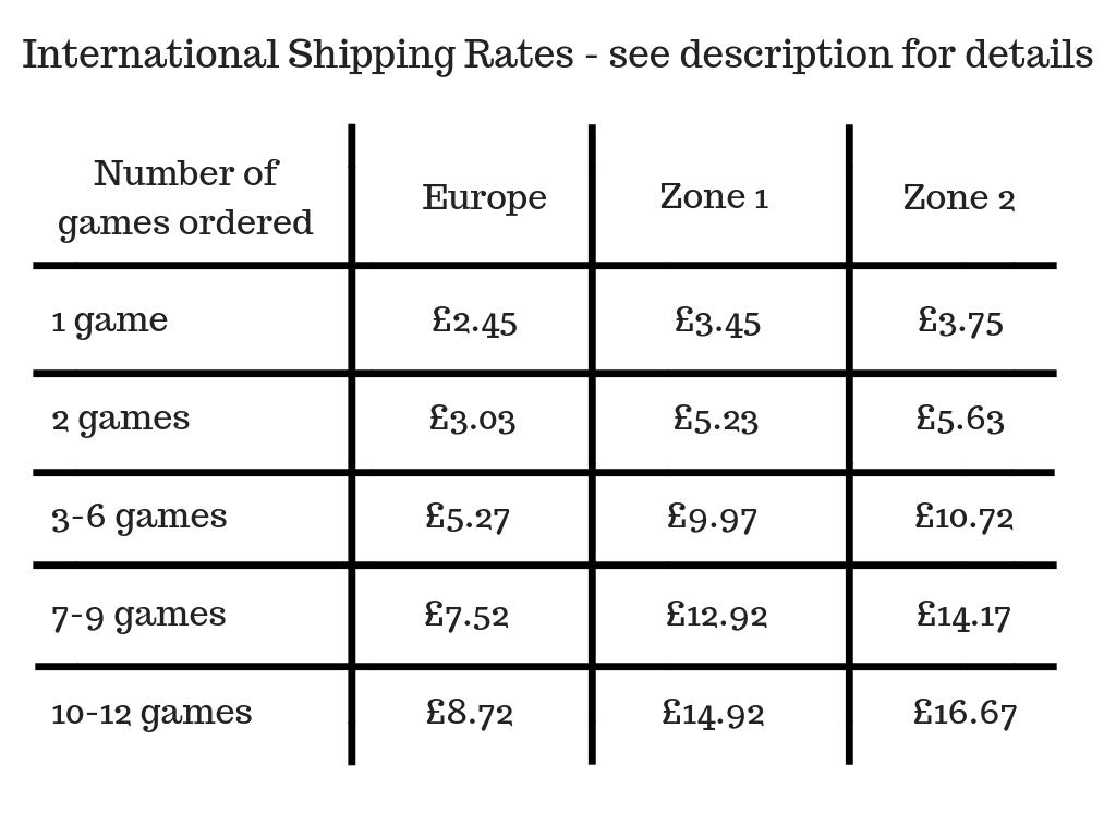 Worldwide ordering (1).png