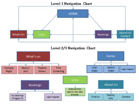 website navigation.png