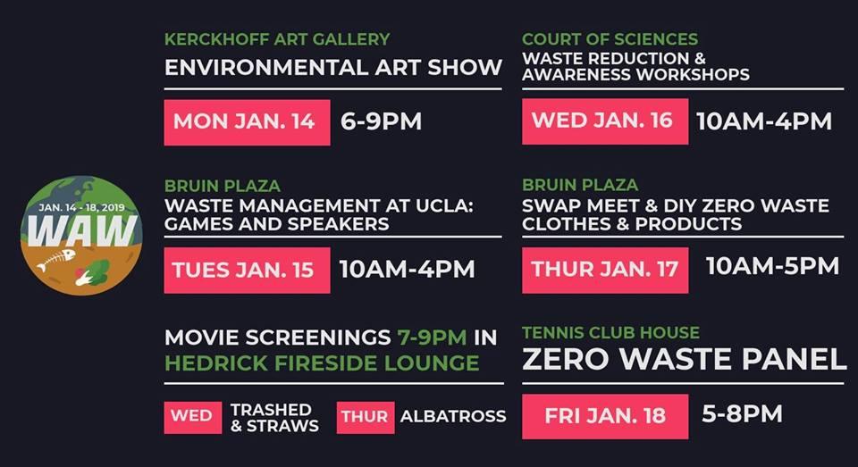 Waste Awareness Week.jpg
