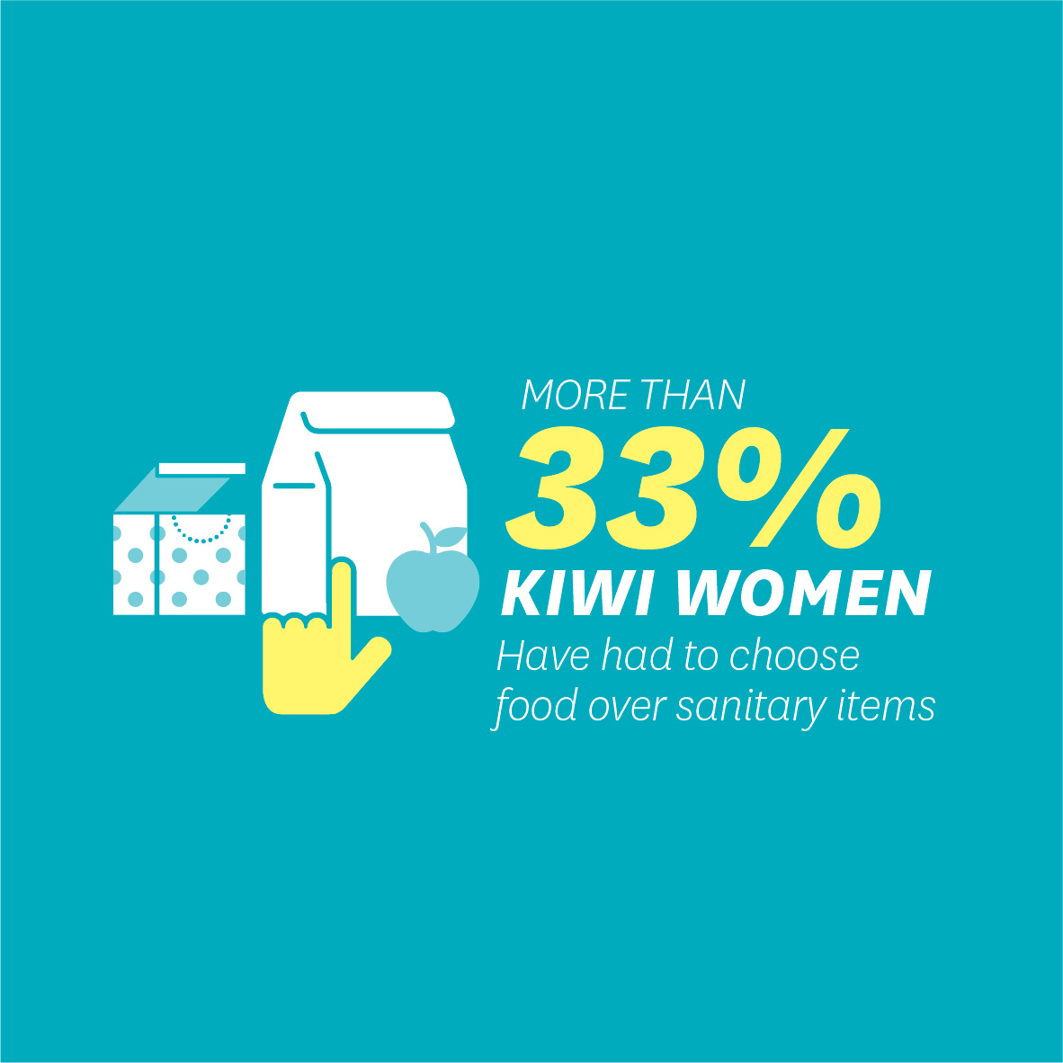 KCC0168_Period_Poverty_Infographic_33%Women.jpg