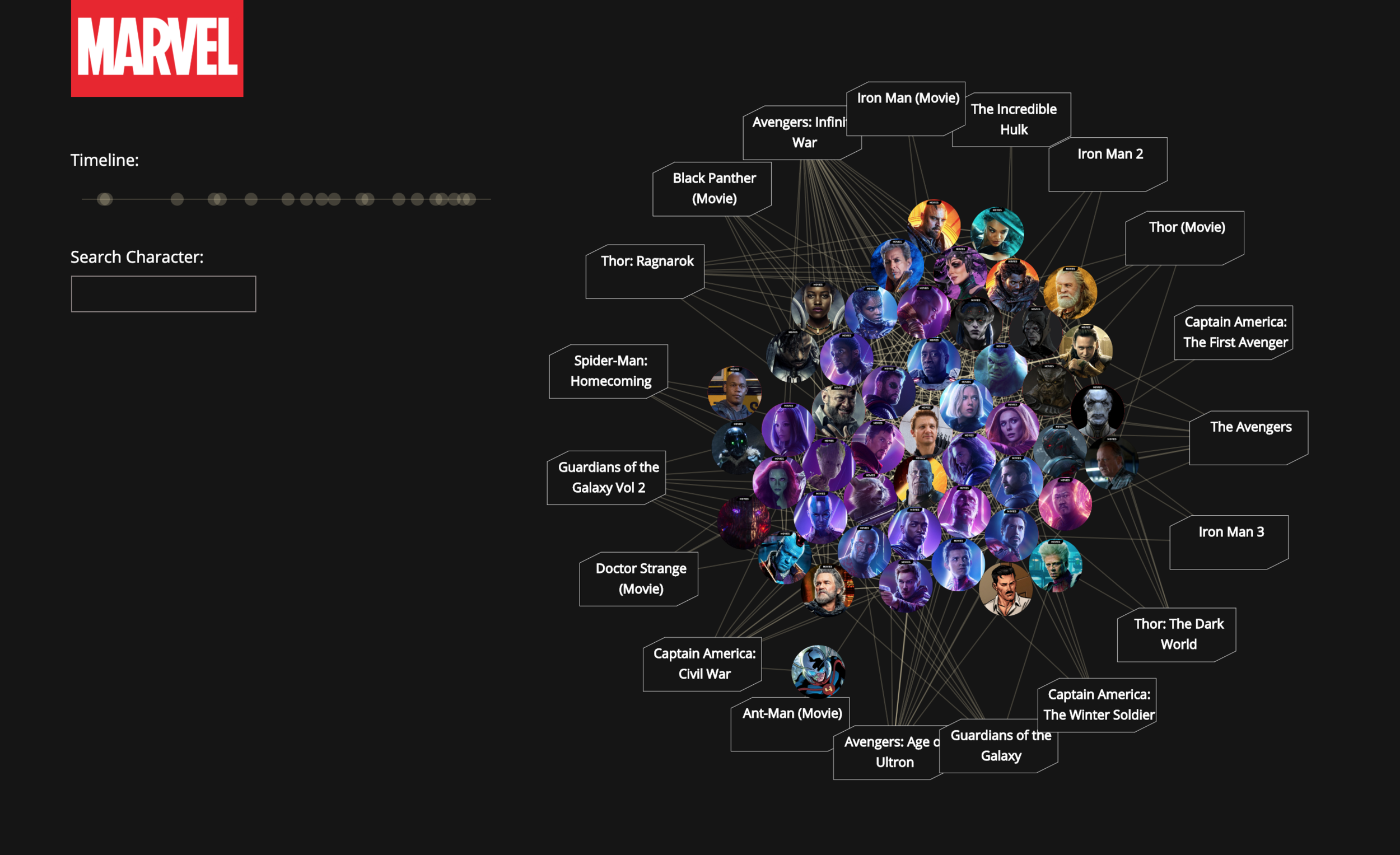 InfoVis: Marvel Universe