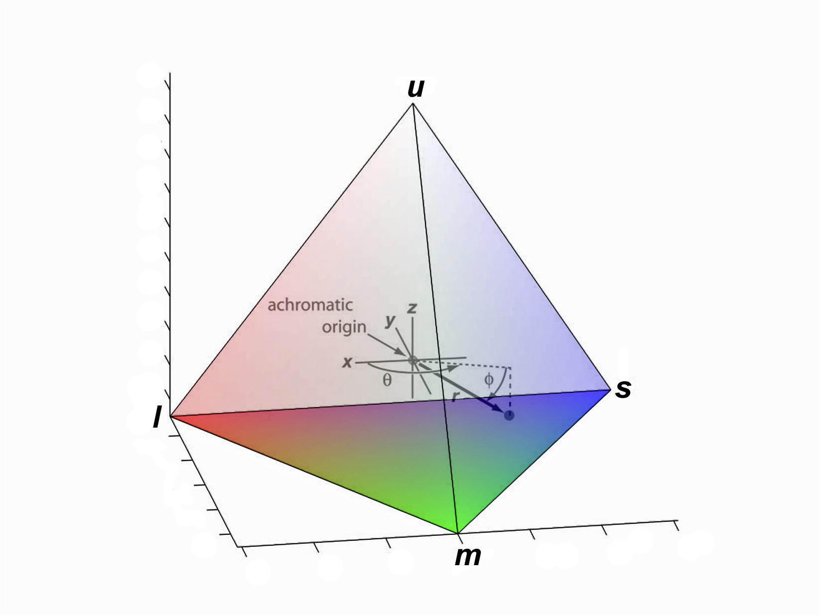 Tetrahedron_credit_Stoddard