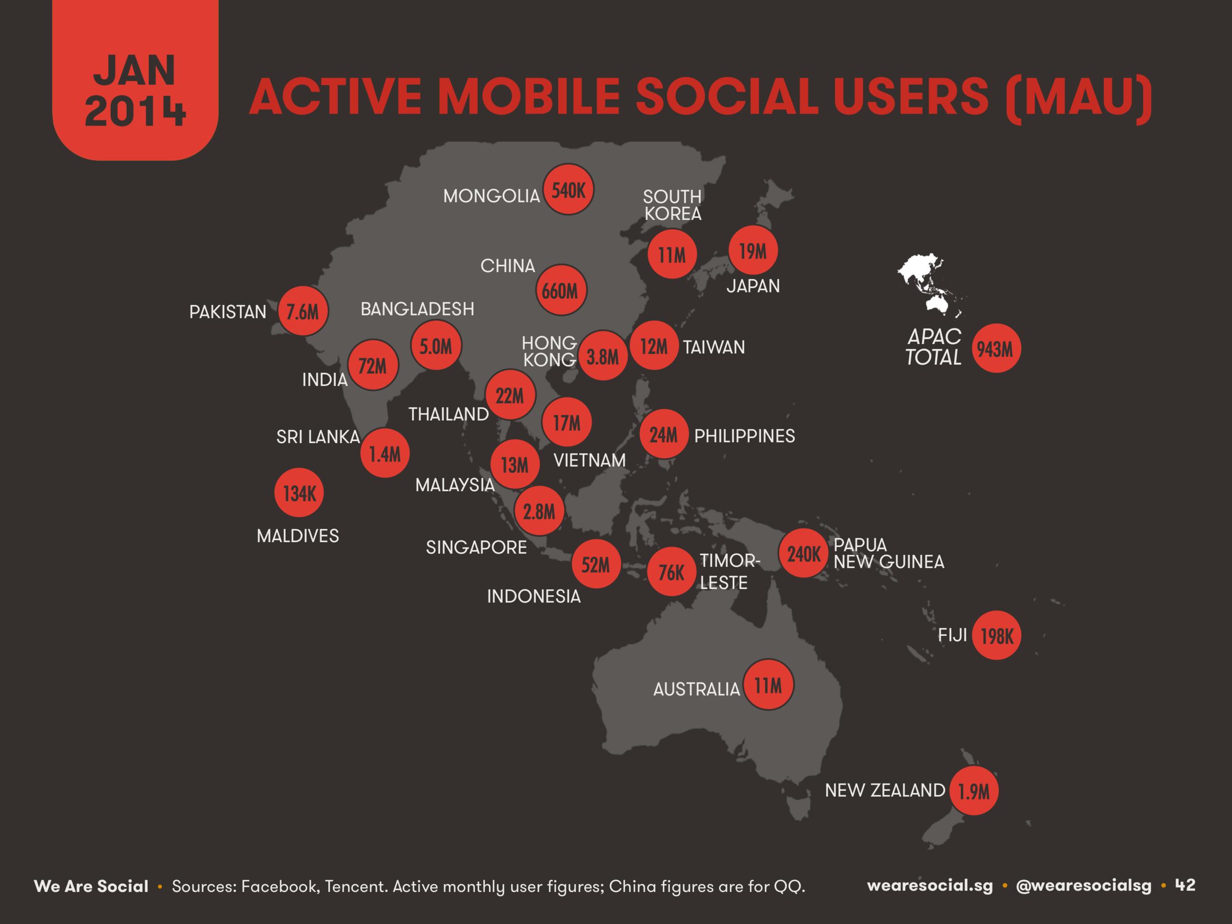 Social Media Users Accessing via Mobile January 2014 DataReportal