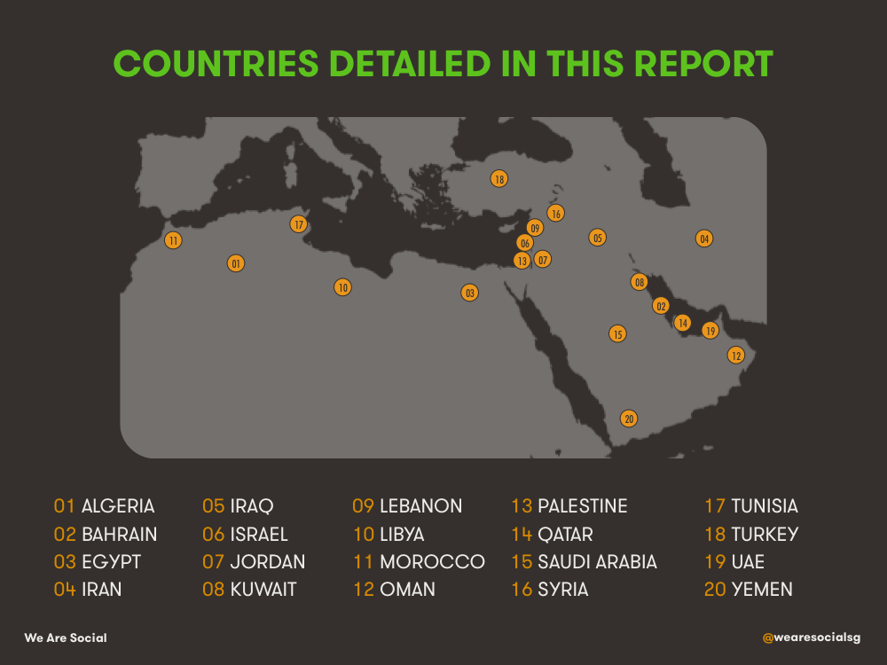 Countries in DataReportal's Middle East, North Africa and Turkey 2014 Digital Report
