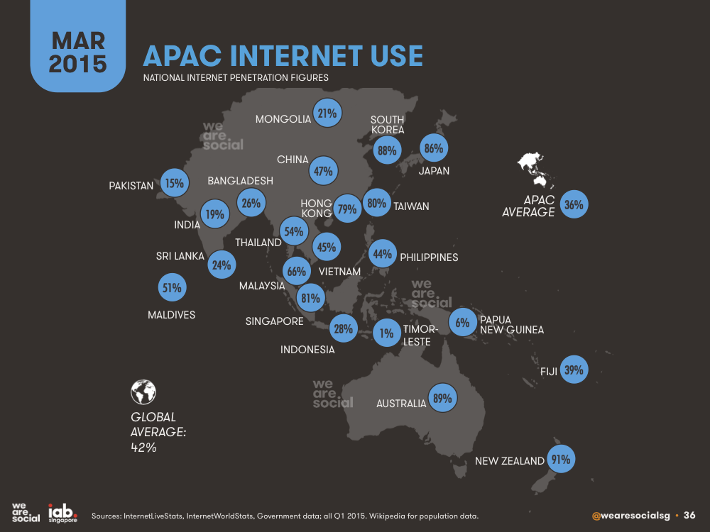 Internet Penetration by APAC Country (Map) March 2015 DataReportal