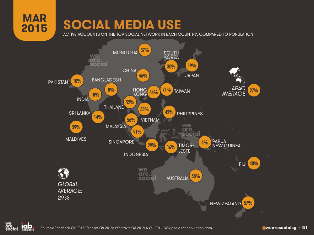 Social Media Penetration by APAC Country (Map) March 2015 DataReportal