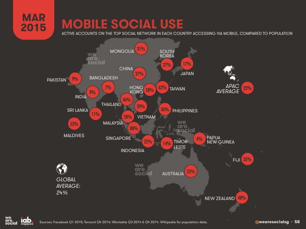 Mobile Social Media Penetration by APAC Country (Map) March 2015 DataReportal