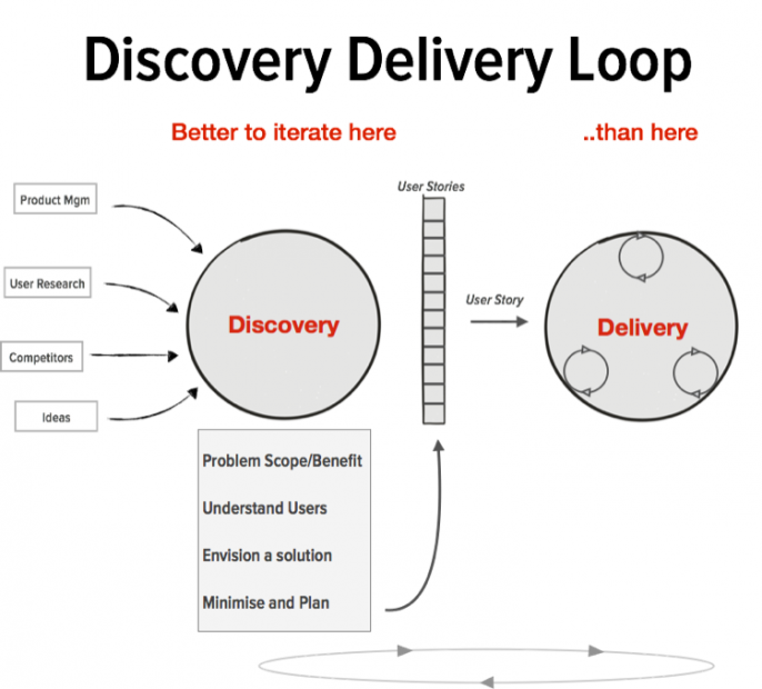 Discovery-Delivery--e1437047681245.png