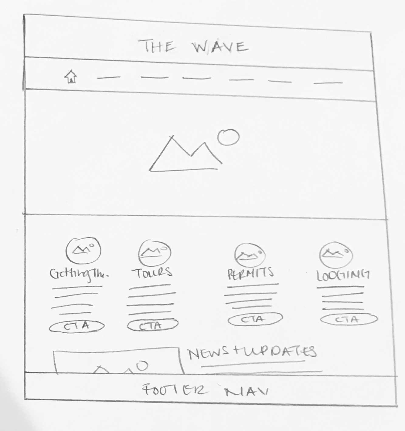 Home Page  - Lo-Fi Wireframe
