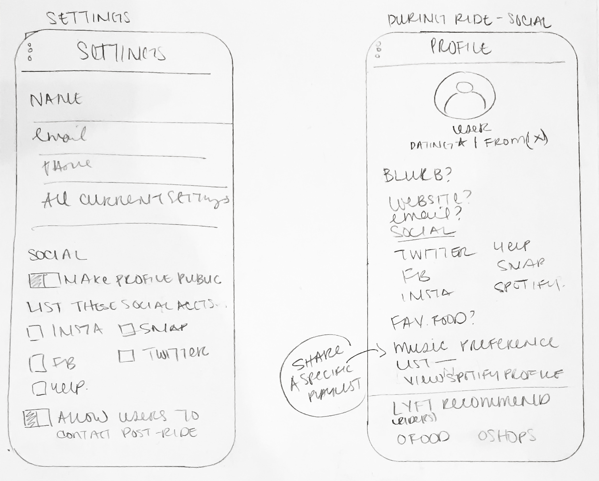 Lo-Fi Wireframes  - Settings menu including social settings + User profile w/ interests, social media and recommendations