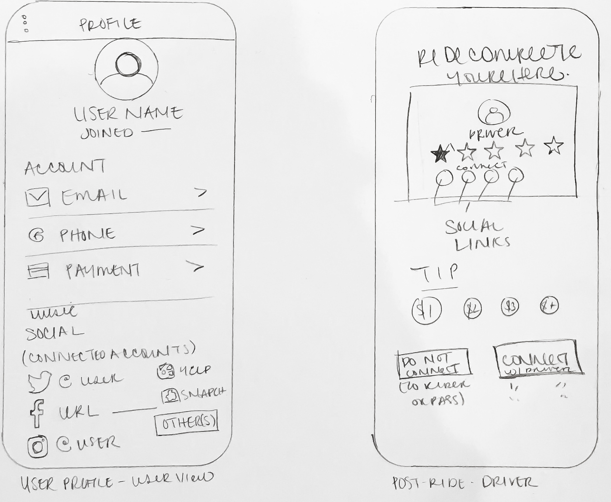 Lo-Fi Wireframes  - Logged in user view of profile + post-ride driver screen