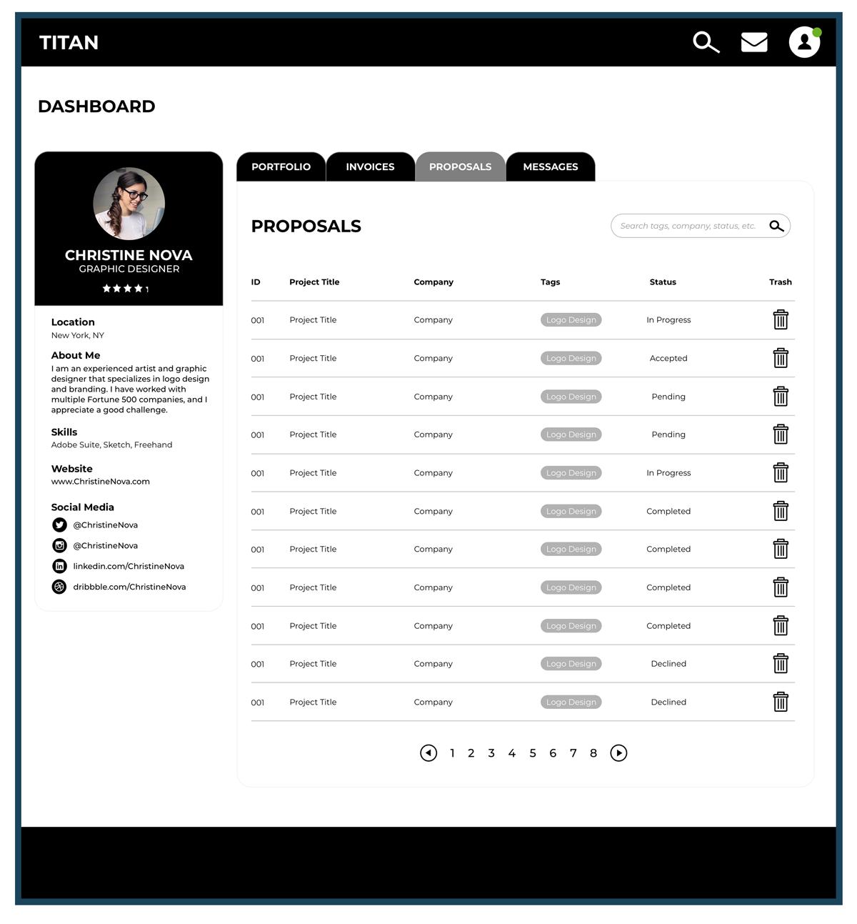Designer Dashboard  - Proposal tab view