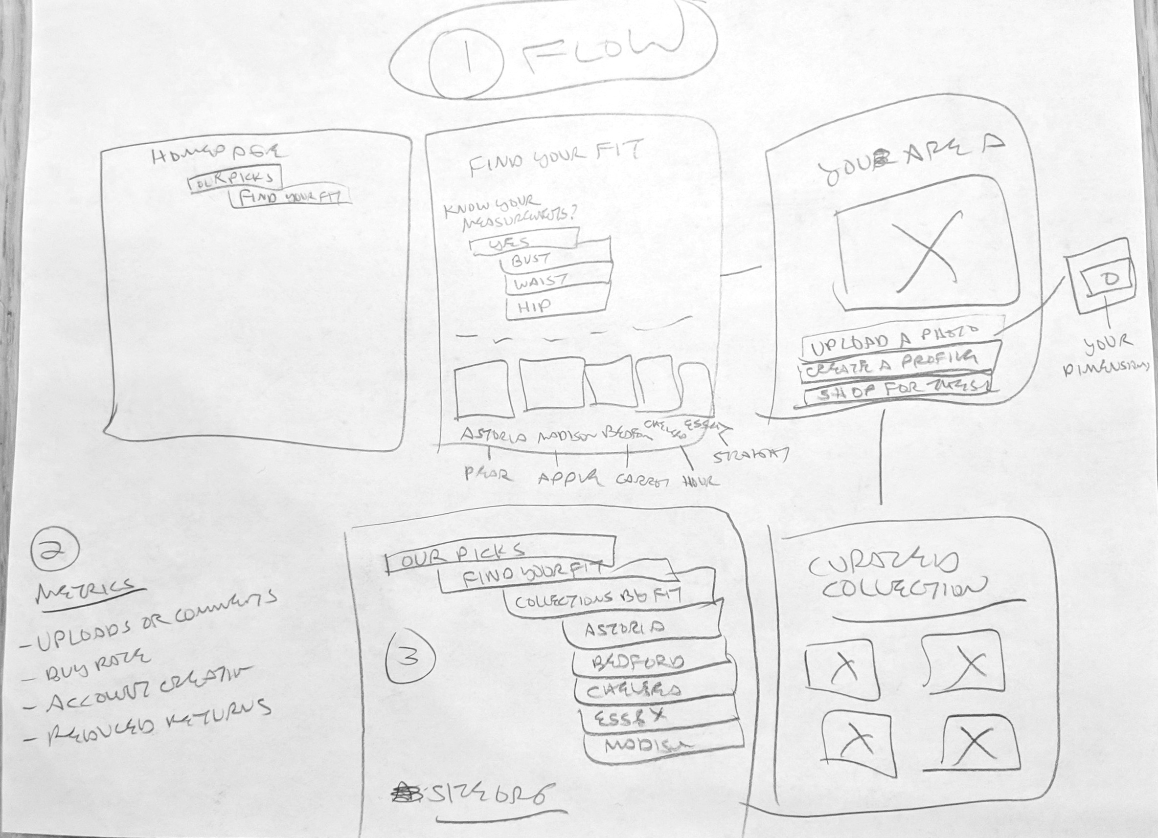 Modal User Flow - Second Iteration