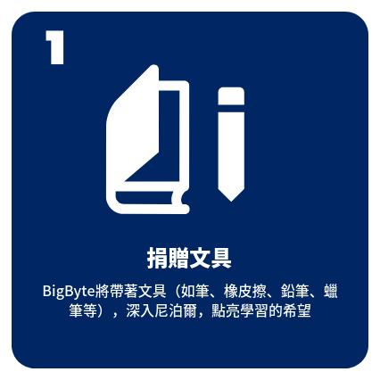 Graphic-2.1-Chinese.jpg