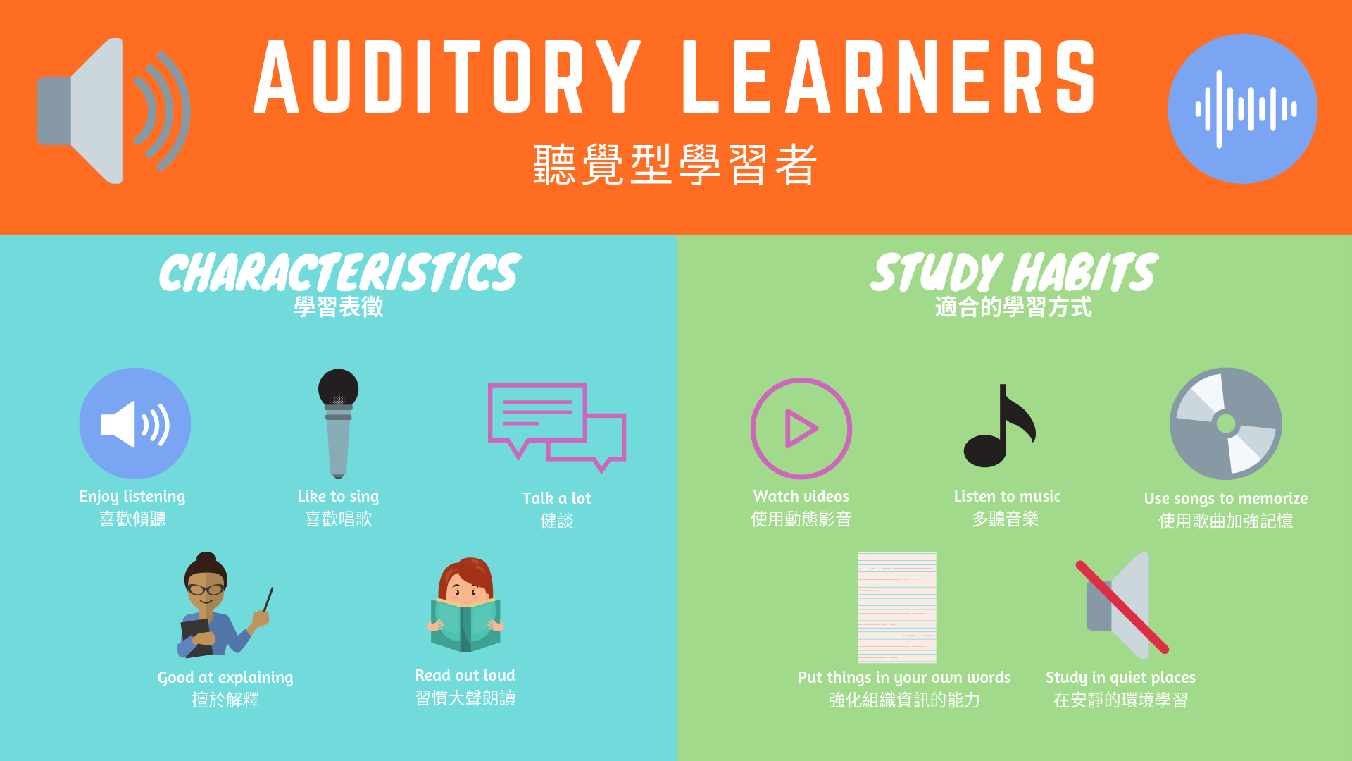 Auditory Learners (2).png