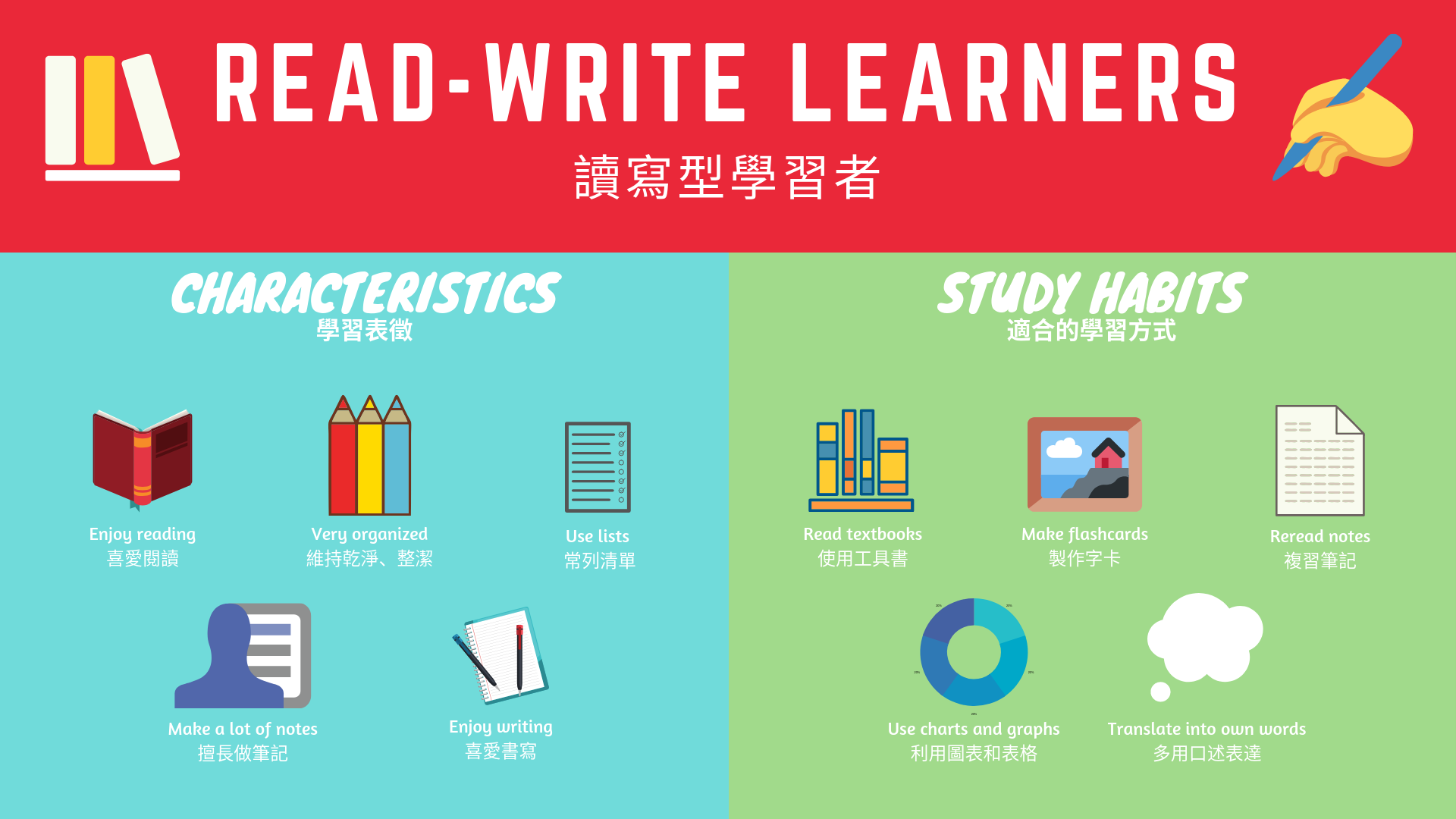 Read-Write Learners (2).png