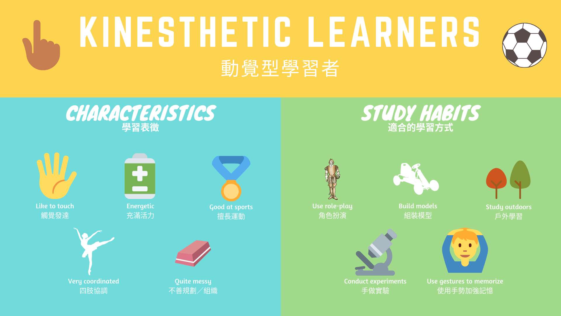 Kinesthetic Learners (2).png