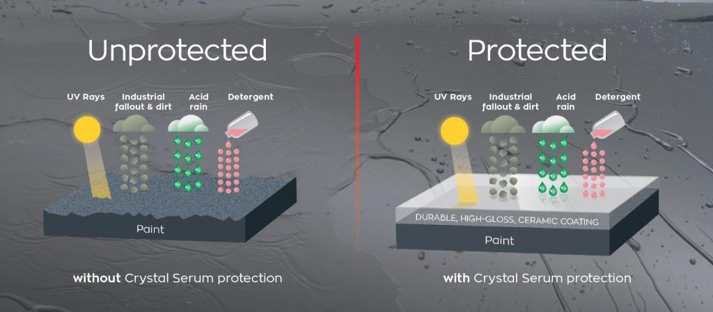 Crystal Serum Paint Protection.jpg