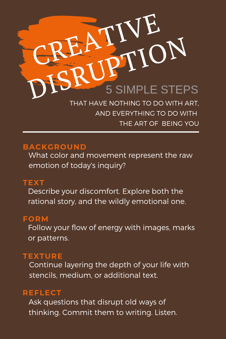 Copy of creative disruption 5 steps.png