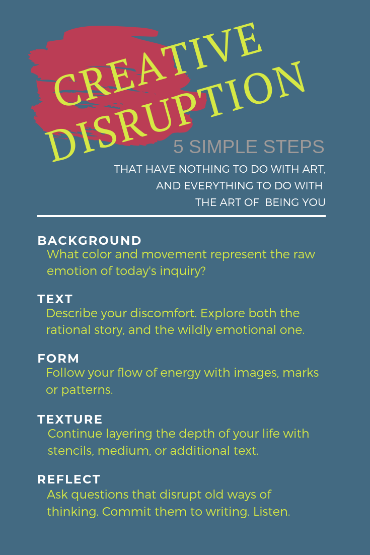 Copy of Copy of creative disruption 5 steps.png
