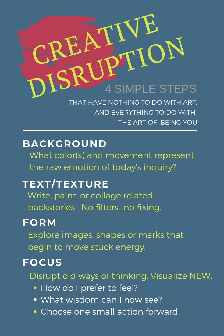 Copy of  creative disruption 3-2.png