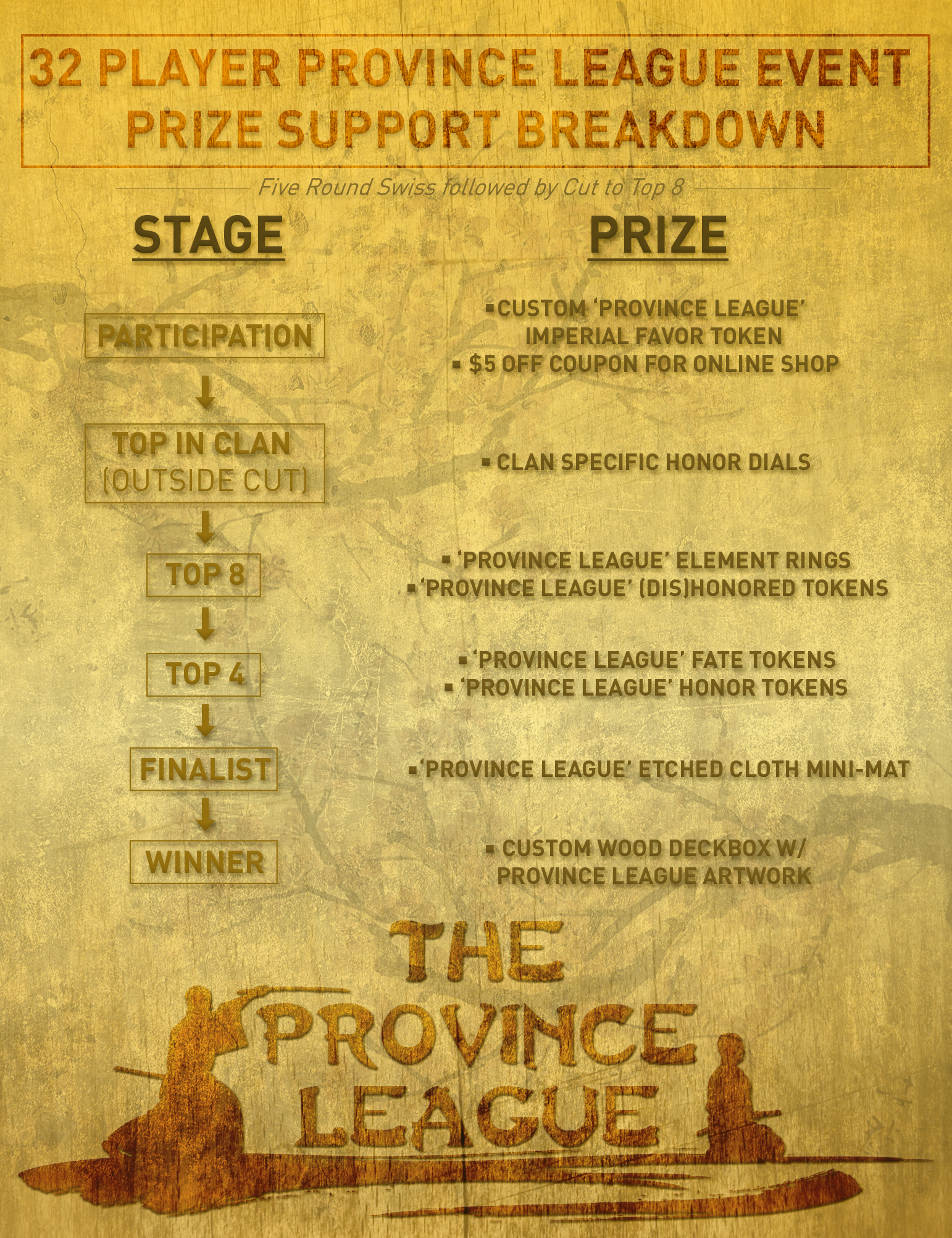 ProvinceLeague_32PlayerPrizes.jpg