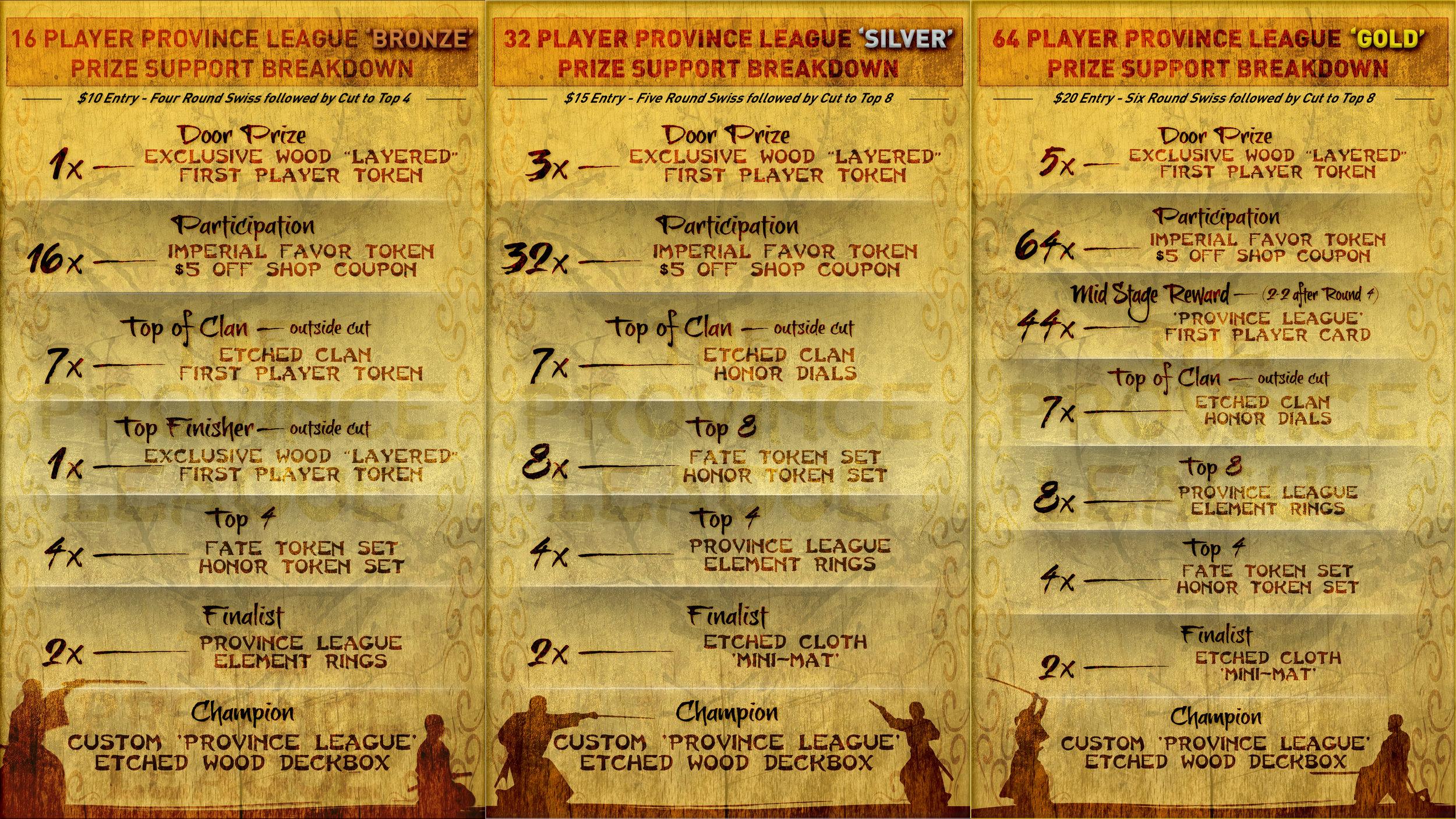 The Province League Event portfolio.