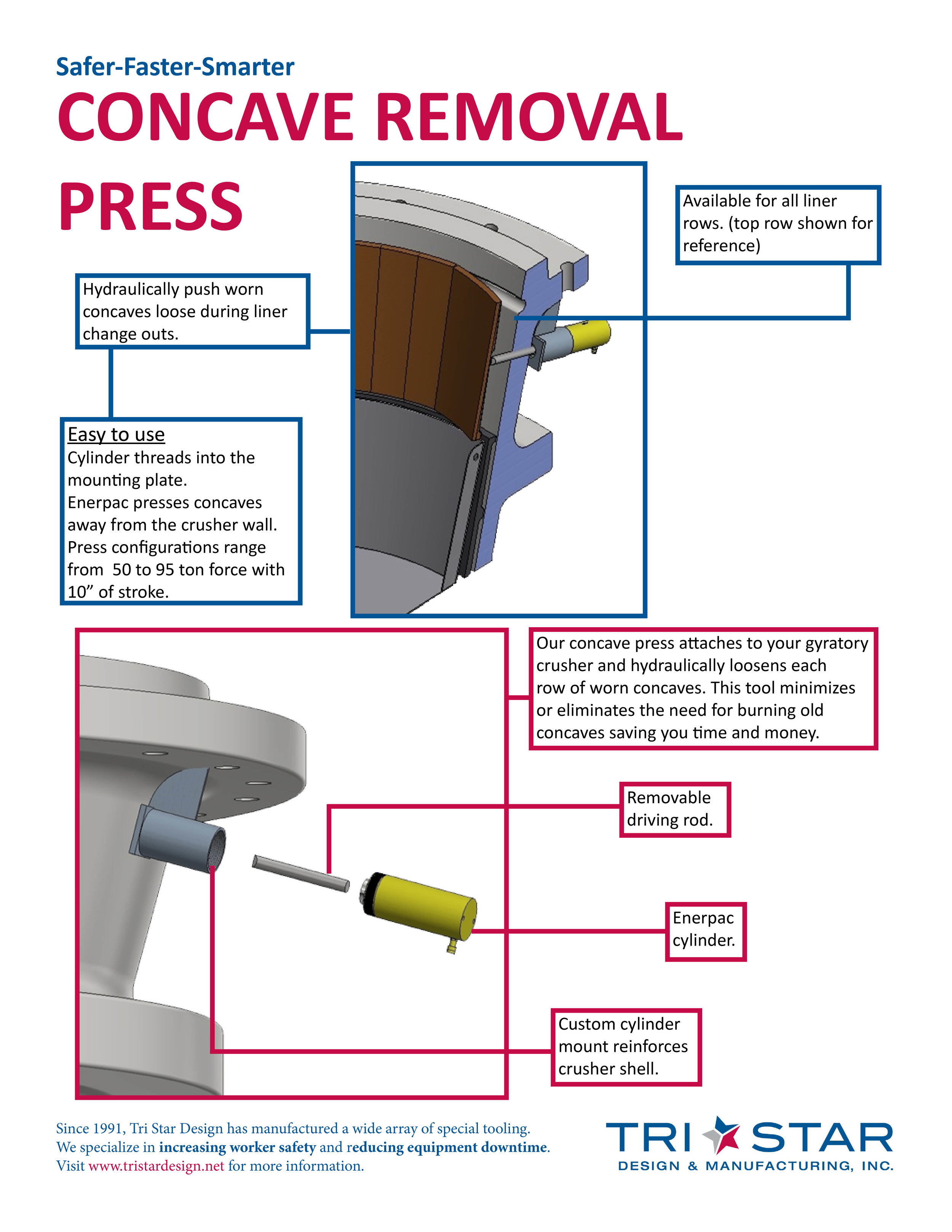 concave removal press.jpg