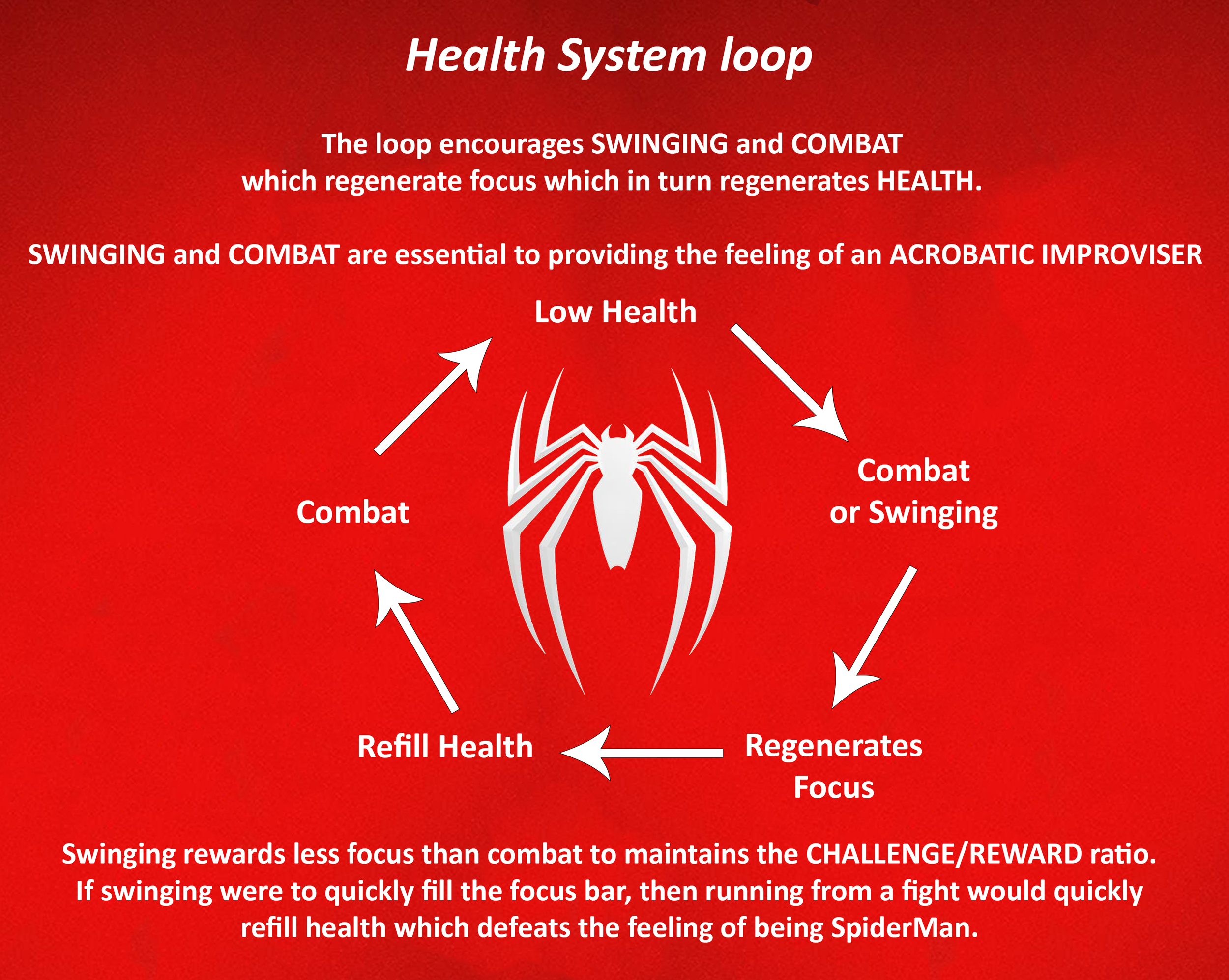 health system loop.png