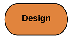 Turnkey_Process_Design.png