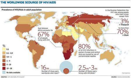 aids-and-hiv-worldwide-004.jpg
